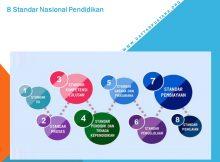 8 Standar Nasional Pendidikan